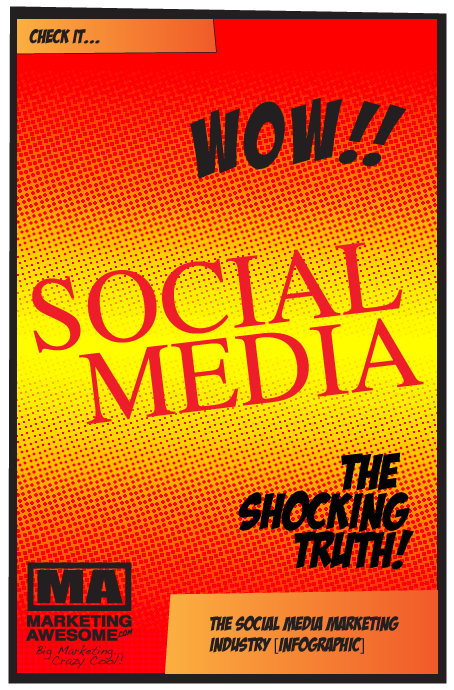 The Shocking Truth!  Social Media Marketing Industry Infographic
